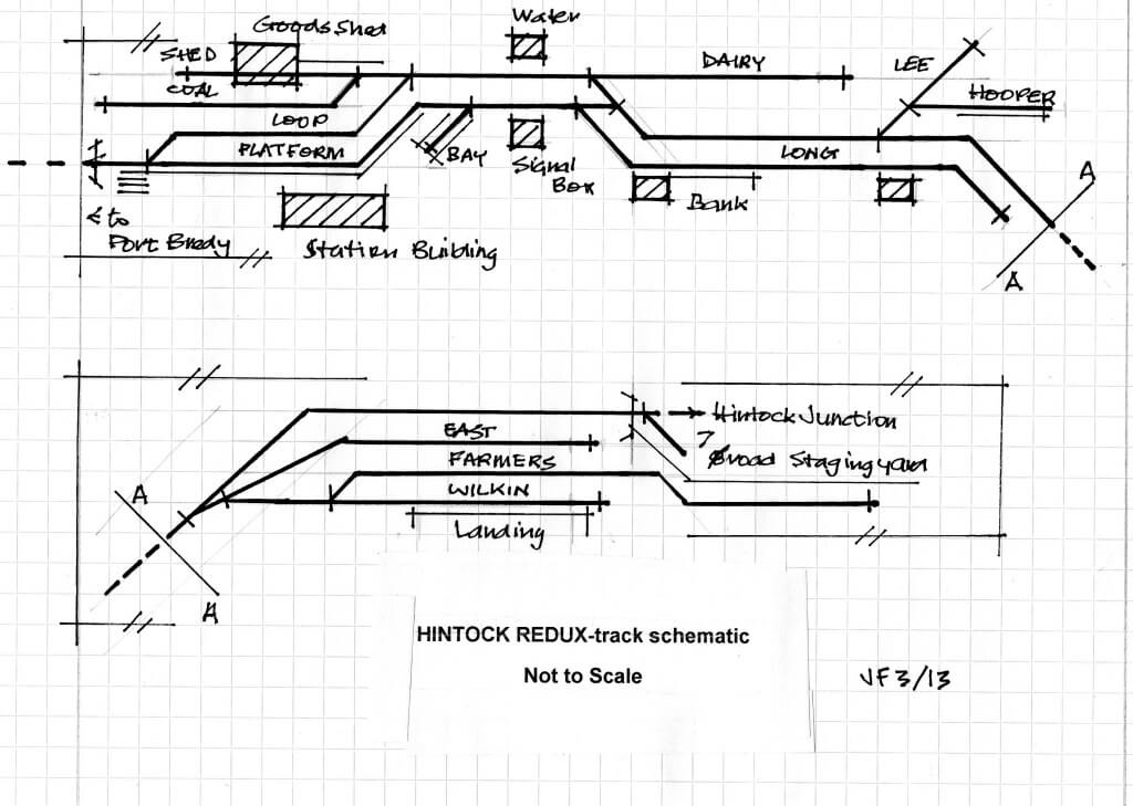 HkRx06 - Hintock Redux Track Schematic